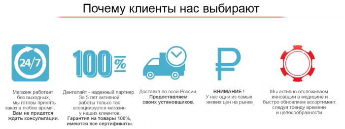 почему клиенты доверяют denta-lite.ru